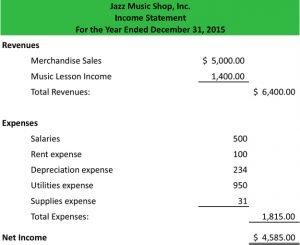 income-statement balance sheet